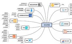阿里开源通用算法平台Alink!