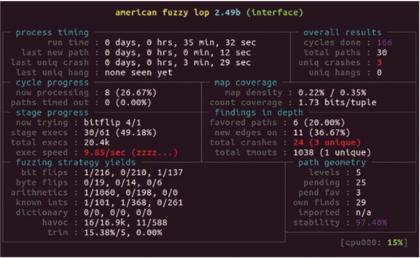 Kelinci:Java程序Fuzzing工具