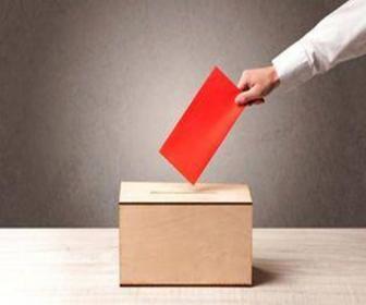 如何制作开发出简单且与众不同的投票小程序