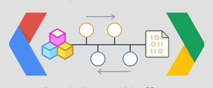 Apereo CAS 4.X反序列化漏洞:存在于登录的execution参数,漏洞分析及复现