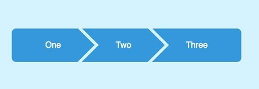 做网站时如何设计网站导航?