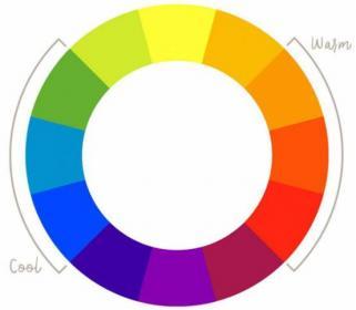 设计网站时要掌握的色彩搭配技巧
