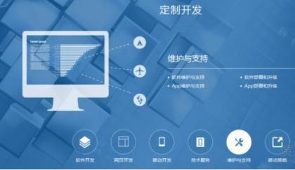 定制网站,实现企业网站和企业形象的统一