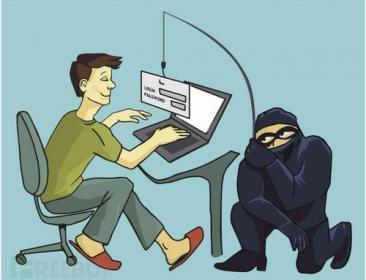 网络钓鱼-个人和组织面临的安全威胁,使用恶意电子邮件和网站来攻击用户